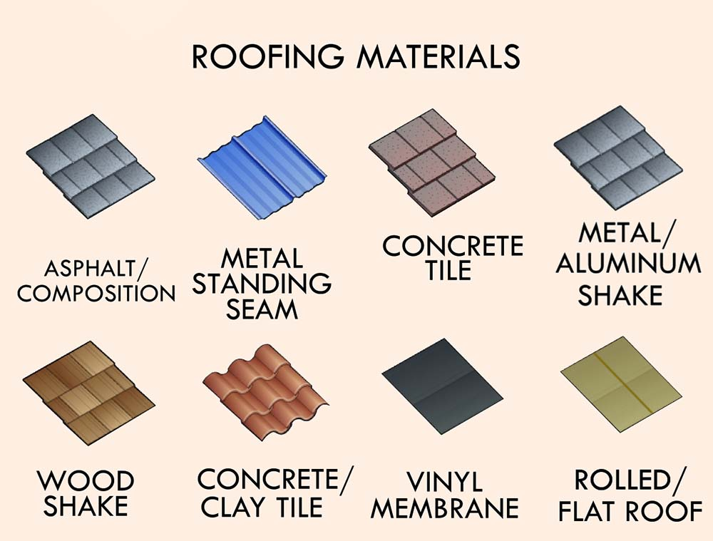 different_roof